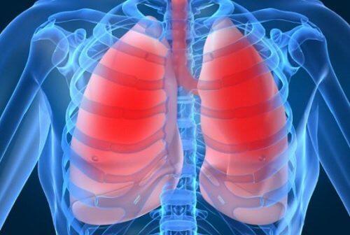 Tiefes Atmen durch die Ballontechnik