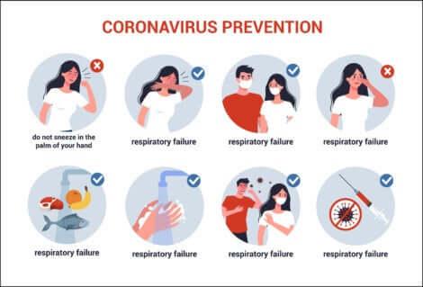 Coronavirus: Vorbeugende Maßnahmen