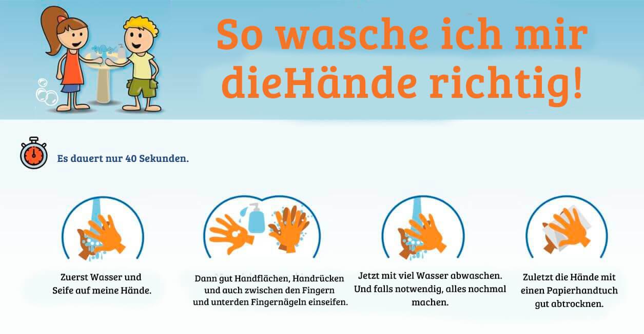 Hygieneempfehlungen: Hände waschen